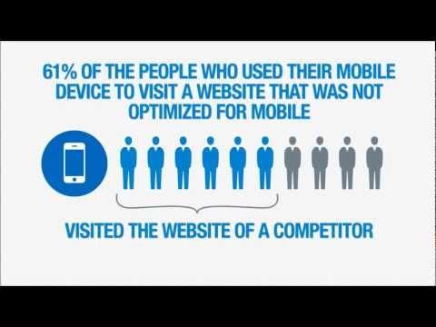 Marketing mobile: 75% des marques ne l'utilise pas!