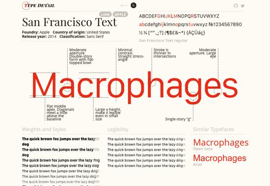parametres typographie