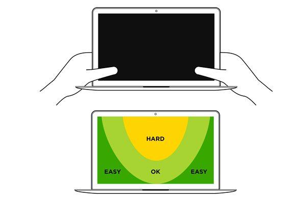 L'expérience utilisateur idéale pour la création d'application mobile