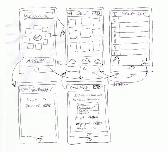 croquis design smartphone