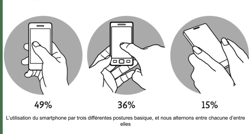 Création d'application mobile : concevoir une bonne Expérience Utilisateur