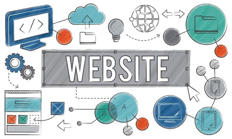 parties composantes plateforme internet