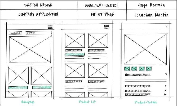 croquis dessin structure creation de plateforme