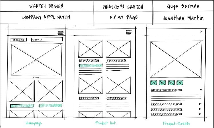 croquis - growth driven design