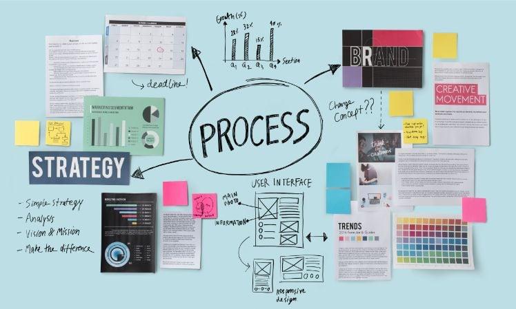 processus de reflexion creation de marque
