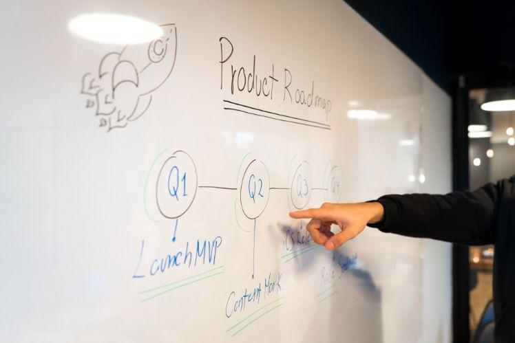 un tableau blanc où s'affiche un plan de feuille de route commerciale pour expliquer le principe d'automatisation intelligente des processus